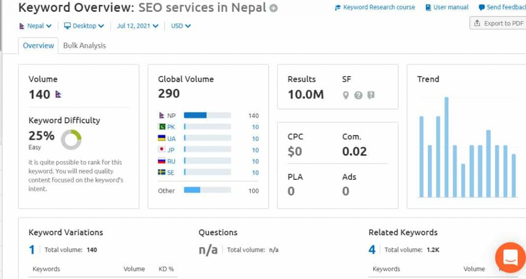 seo services in nepal